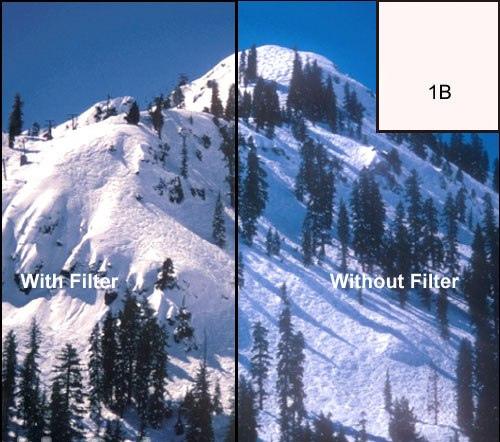 Comparación Hoya Skylight 1B